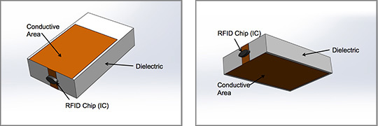 plasmatic structure of rfid tags